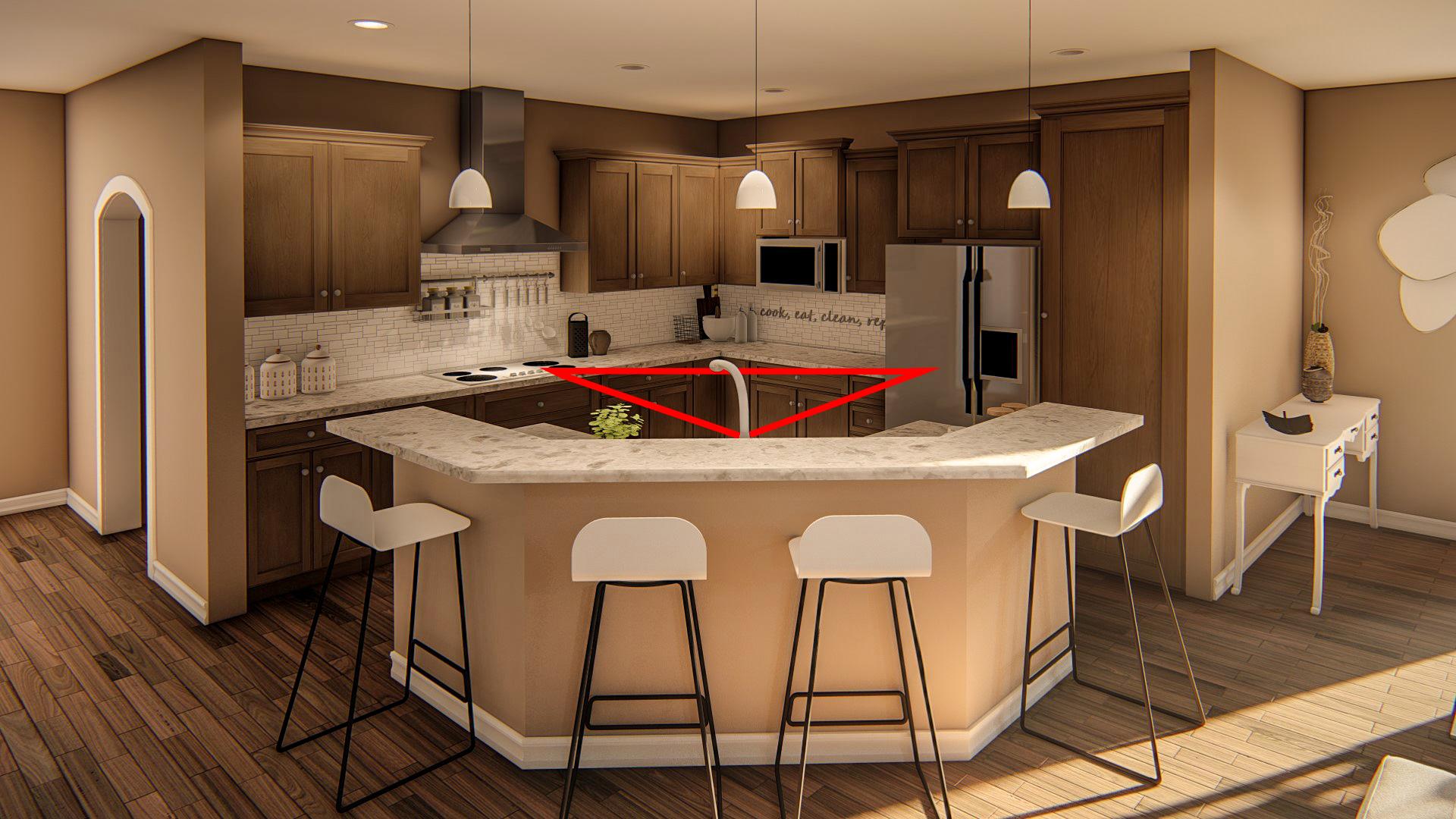 Kitchen Work Triangle Diagram